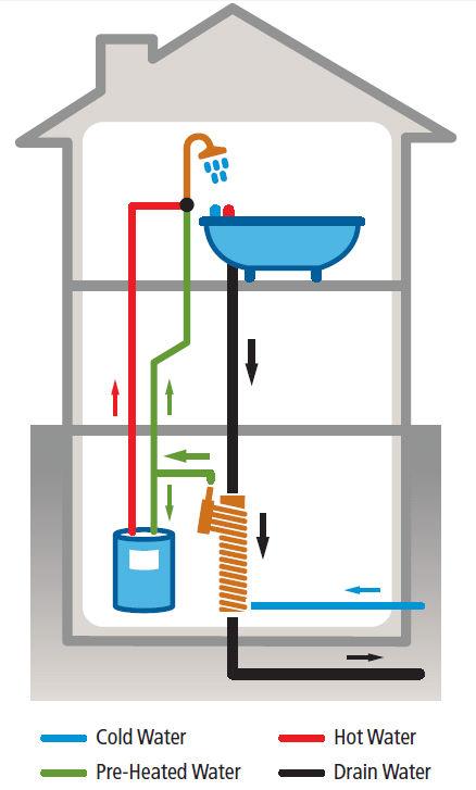 2D diagram_EqFlow